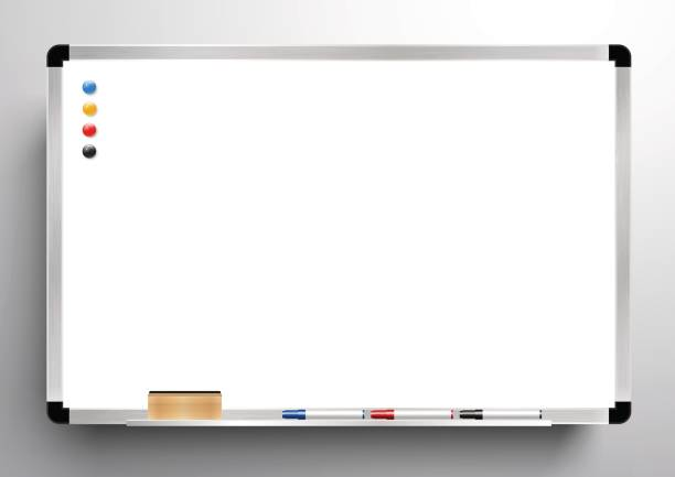 Major Advantages And Disadvantages Of Using Whiteboards
